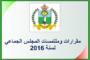 مقرارات وملتمسات المجلس الجماعي لسنة 2015